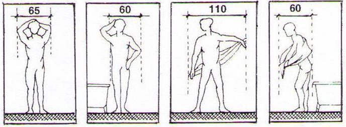 Bathroom ergonomics 2 l 39 essenziale for Ergonomic designs bathroom