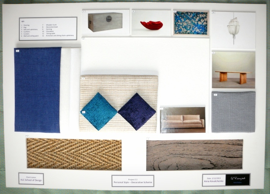 How to create a sample board for interior design project for Interior design examples